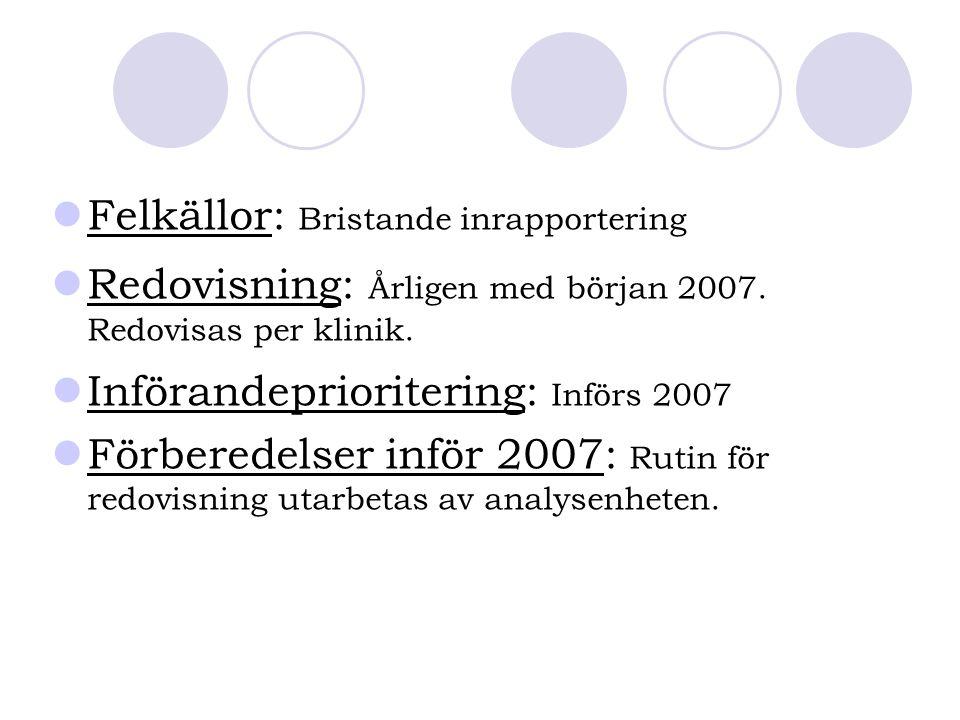 Felkällor: Bristande inrapportering Redovisning: Årligen med början 2007. Redovisas per klinik. Införandeprioritering: Införs 2007 Förberedelser inför