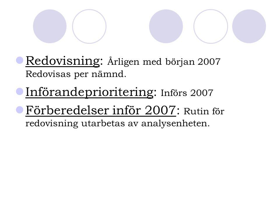 Redovisning: Årligen med början 2007 Redovisas per nämnd. Införandeprioritering: Införs 2007 Förberedelser inför 2007: Rutin för redovisning utarbetas