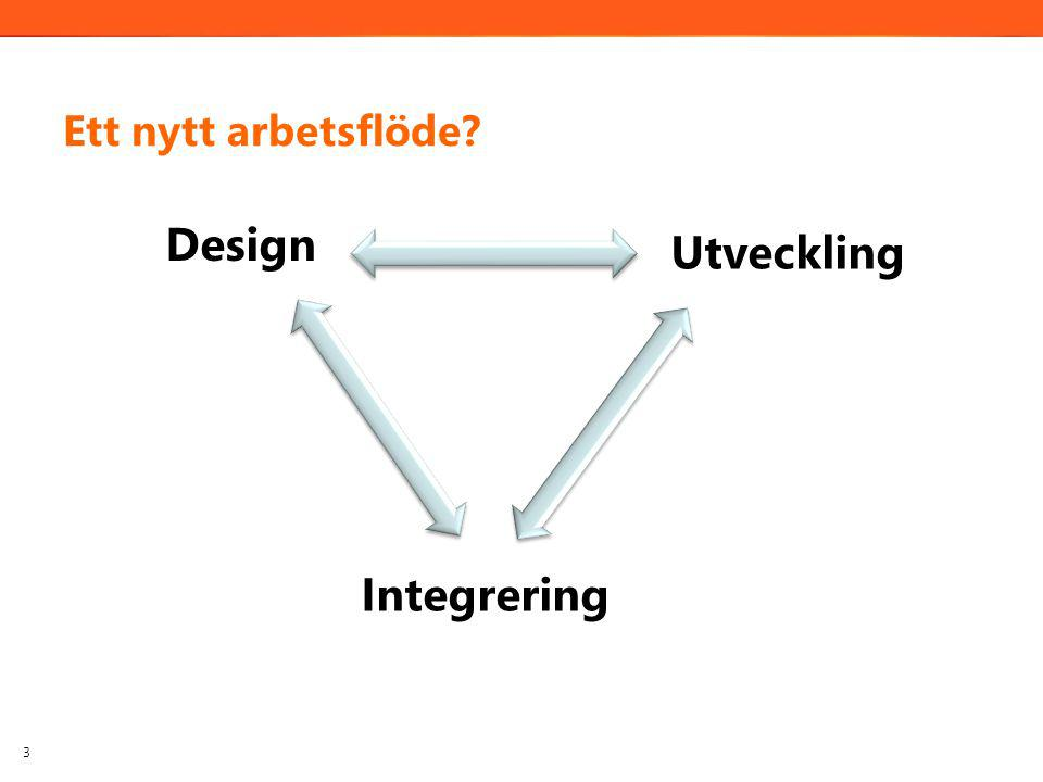 Ett nytt arbetsflöde? 3 Design Utveckling Integrering