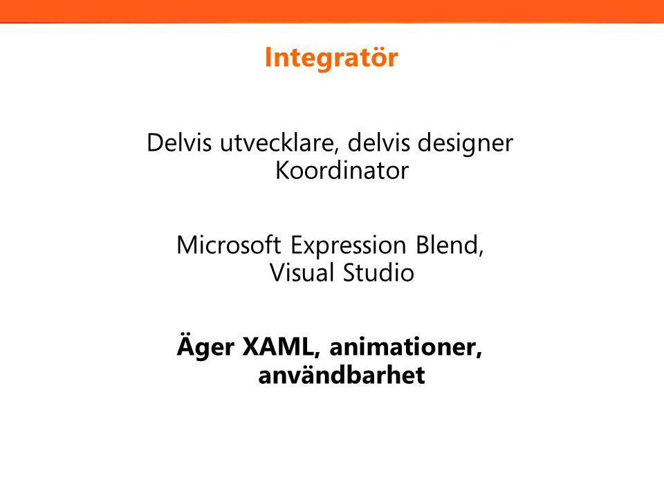 Integratör Delvis utvecklare, delvis designer Koordinator Microsoft Expression Blend, Visual Studio Äger XAML, animationer, användbarhet