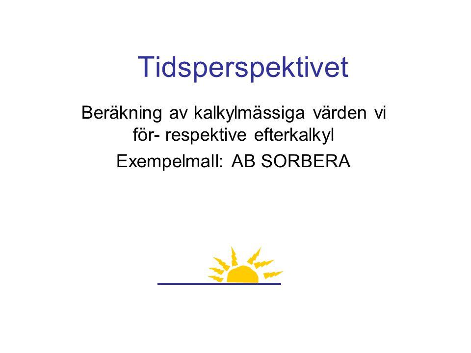 Tidsperspektivet Beräkning av kalkylmässiga värden vi för- respektive efterkalkyl Exempelmall: AB SORBERA