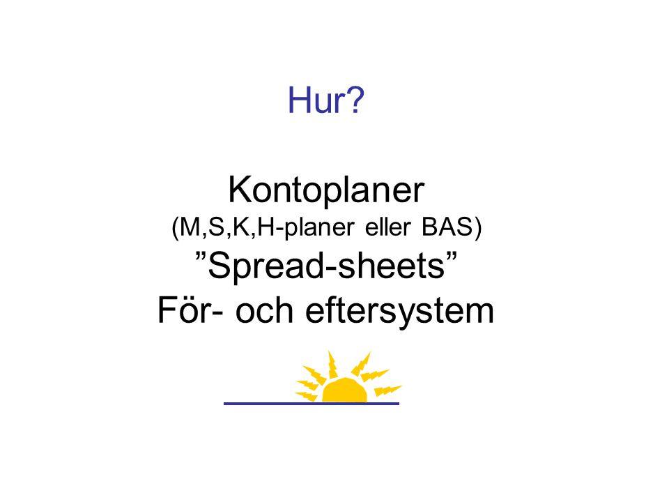 """Hur? Kontoplaner (M,S,K,H-planer eller BAS) """"Spread-sheets"""" För- och eftersystem"""