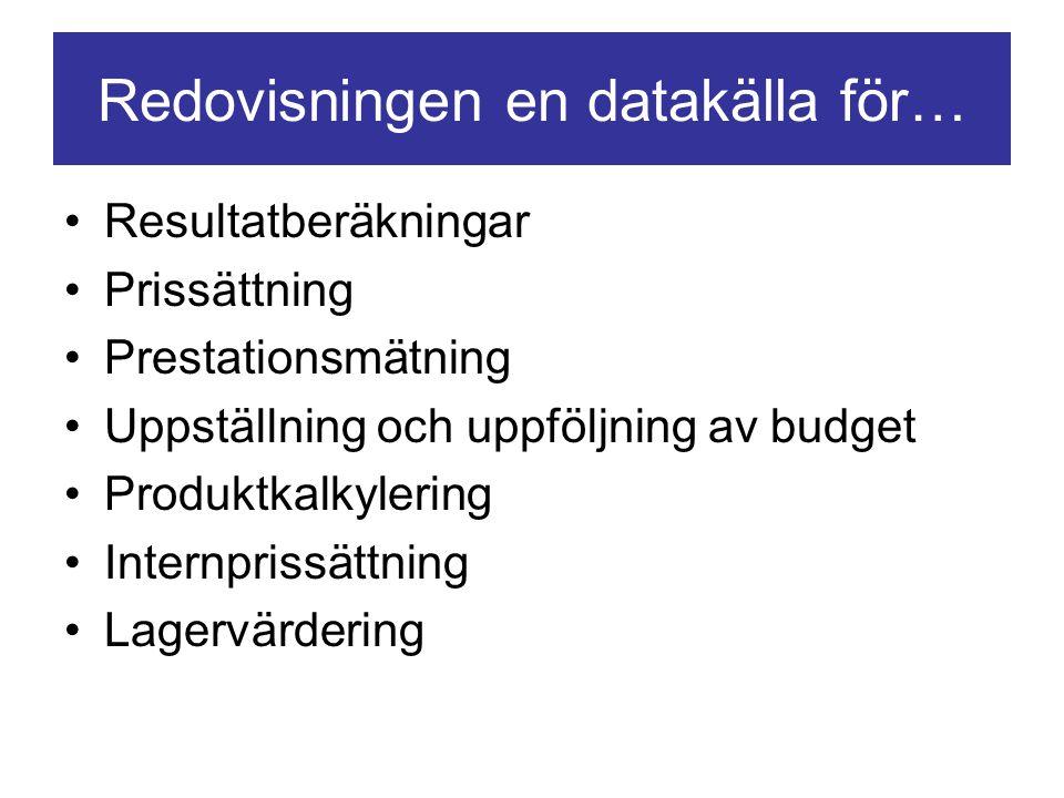 Redovisningen en datakälla för… Resultatberäkningar Prissättning Prestationsmätning Uppställning och uppföljning av budget Produktkalkylering Internpr