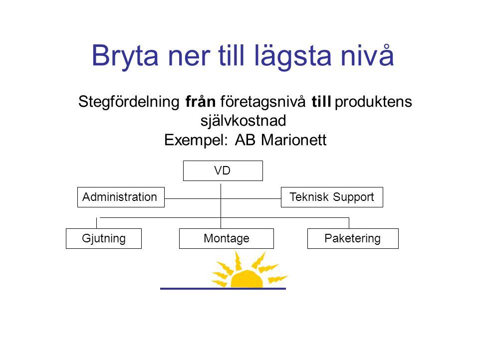 Bryta ner till lägsta nivå Stegfördelning från företagsnivå till produktens självkostnad Exempel: AB Marionett VD Teknisk SupportAdministration Gjutni