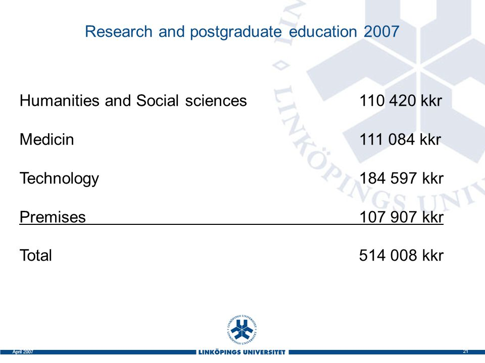 21 April 2007 Research and postgraduate education 2007 Humanities and Social sciences110 420 kkr Medicin111 084 kkr Technology184 597 kkr Premises107