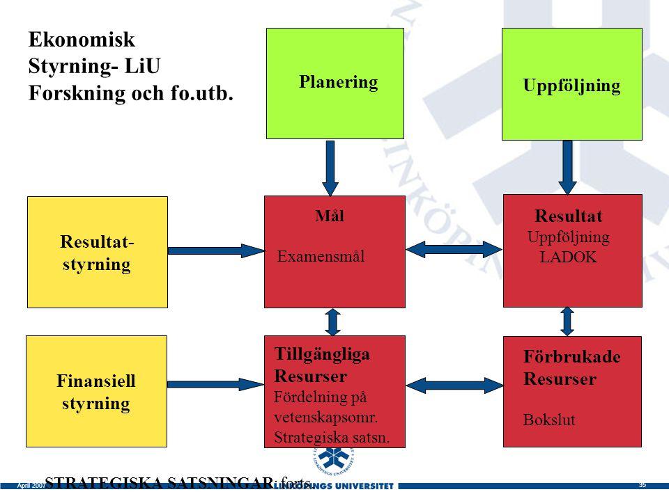 35 April 2007 Uppföljning Resultat- styrning Planering Finansiell styrning Tillgängliga Resurser Fördelning på vetenskapsomr. Strategiska satsn.. Förb