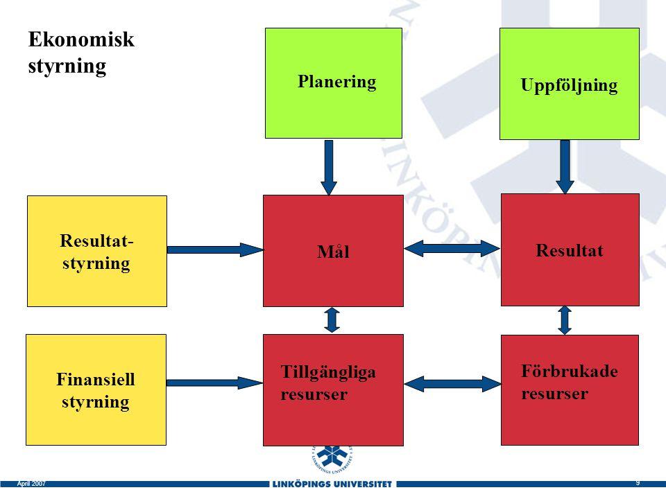 30 April 2007 Några andra nyckeltal - grundutbildningen Prestationskvot Andel som tar examina Andel som etablerar sig på arbetsmarknaden Andel som får relevanta arbeten Jämförelser med andra lärosäten