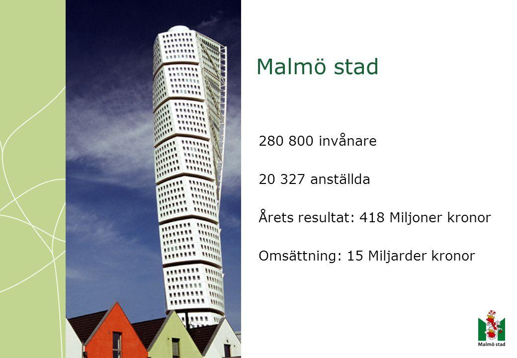 Malmö stad 280 800 invånare 20 327 anställda Årets resultat: 418 Miljoner kronor Omsättning: 15 Miljarder kronor