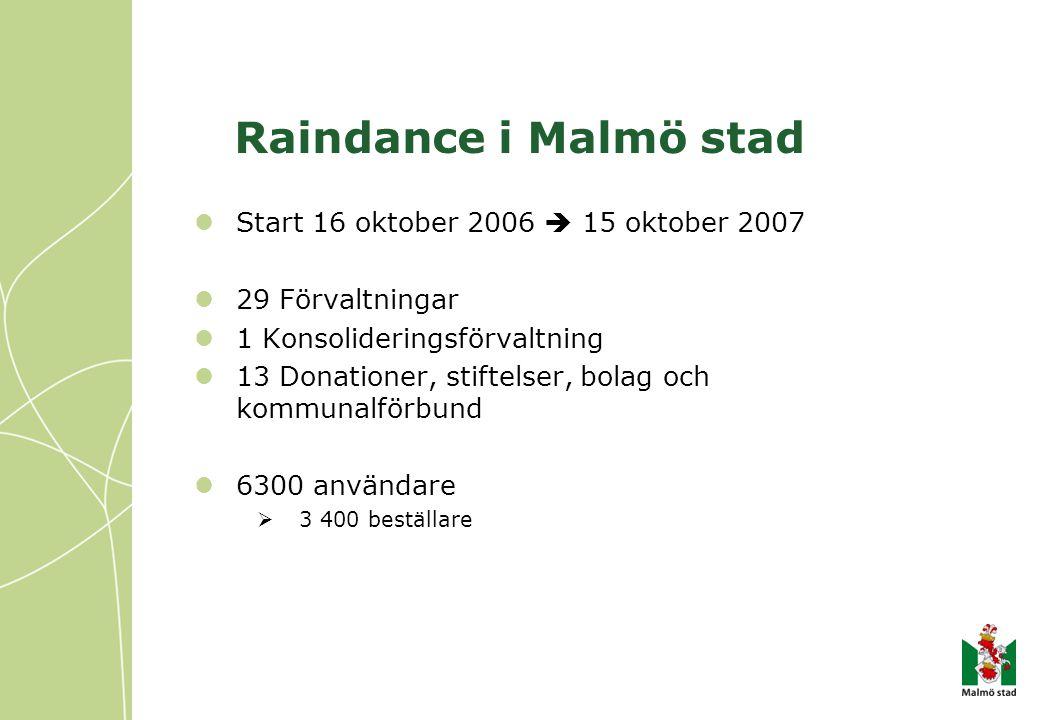 Raindance i Malmö stad Start 16 oktober 2006  15 oktober 2007 29 Förvaltningar 1 Konsolideringsförvaltning 13 Donationer, stiftelser, bolag och kommunalförbund 6300 användare  3 400 beställare
