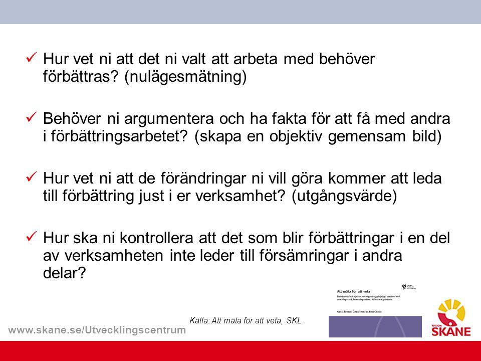 www.skane.se/Utvecklingscentrum Hur vet ni att det ni valt att arbeta med behöver förbättras? (nulägesmätning) Behöver ni argumentera och ha fakta för