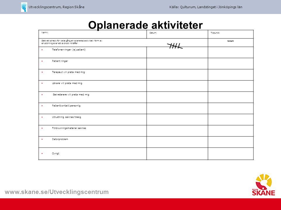 www.skane.se/Utvecklingscentrum Oplanerade aktiviteter Namn: Datum:Tidpunkt: Sätt ett streck för varje gång en oplanerad aktivitet i form av en störni