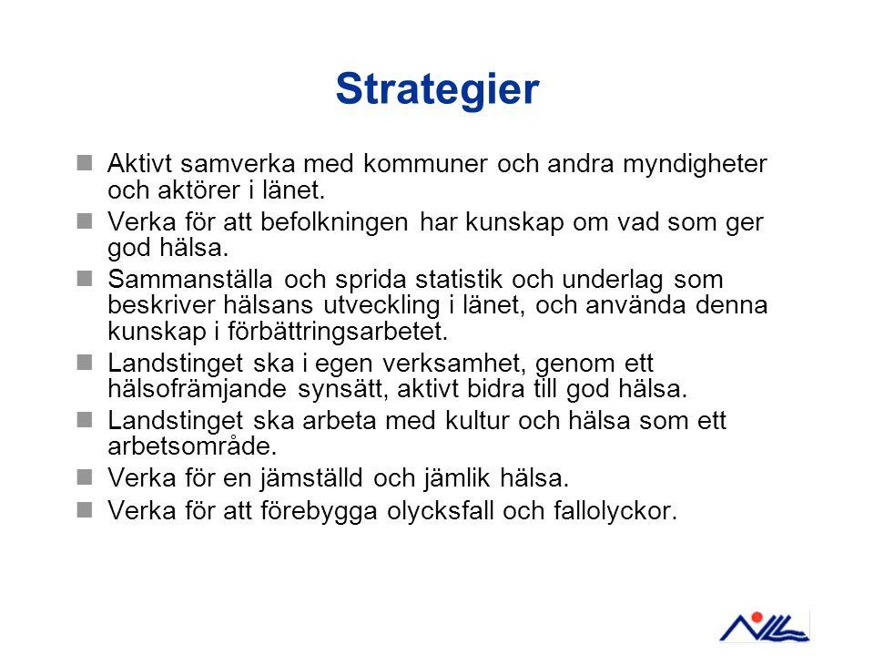 Strategier Aktivt samverka med kommuner och andra myndigheter och aktörer i länet.