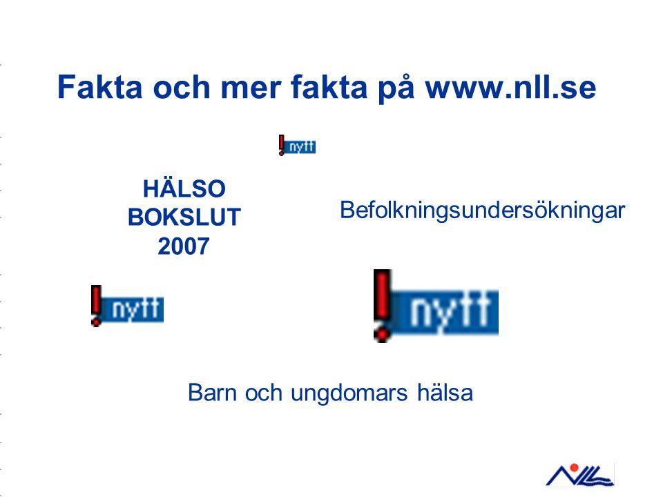 Fakta och mer fakta på www.nll.se HÄLSO BOKSLUT 2007 Aktuella rapporter om folkhälsan i Norrbotten Barn och ungdomars hälsa Befolkningsundersökningar