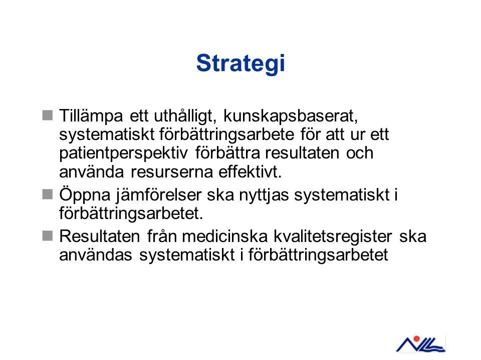 Strategi Tillämpa ett uthålligt, kunskapsbaserat, systematiskt förbättringsarbete för att ur ett patientperspektiv förbättra resultaten och använda resurserna effektivt.