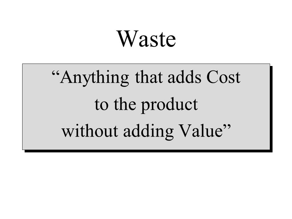 """Waste """"Anything that adds Cost to the product without adding Value"""" """"Anything that adds Cost to the product without adding Value"""""""