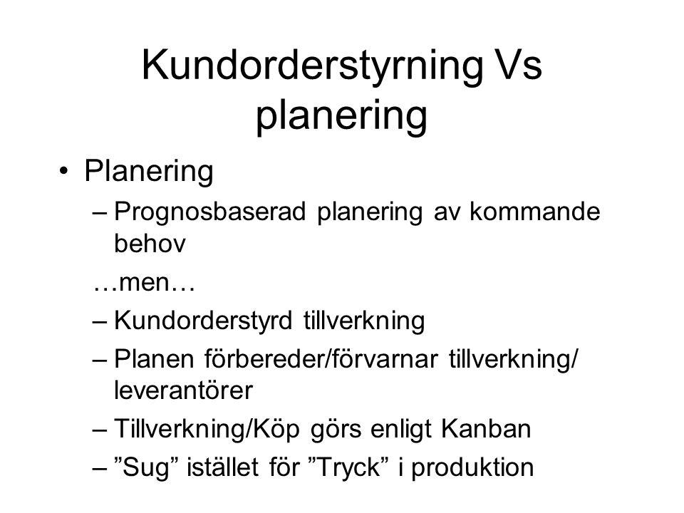 Kundorderstyrning Vs planering Planering –Prognosbaserad planering av kommande behov …men… –Kundorderstyrd tillverkning –Planen förbereder/förvarnar t