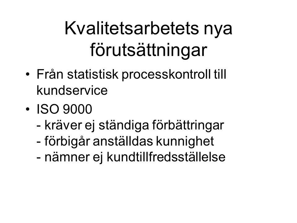 Kvalitetsarbetets nya förutsättningar Från statistisk processkontroll till kundservice ISO 9000 - kräver ej ständiga förbättringar - förbigår anställd