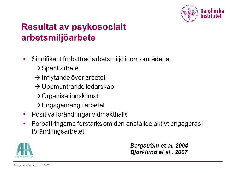 Medarbetarundersökning 2007 Resultat av psykosocialt arbetsmiljöarbete  Signifikant förbättrad arbetsmiljö inom områdena:  Spänt arbete  Inflytande