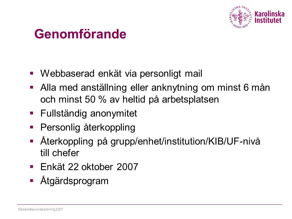 Medarbetarundersökning 2007 Genomförande  Webbaserad enkät via personligt mail  Alla med anställning eller anknytning om minst 6 mån och minst 50 %