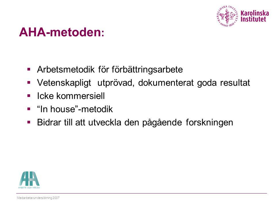 Medarbetarundersökning 2007 AHA-metoden :  Arbetsmetodik för förbättringsarbete  Vetenskapligt utprövad, dokumenterat goda resultat  Icke kommersie