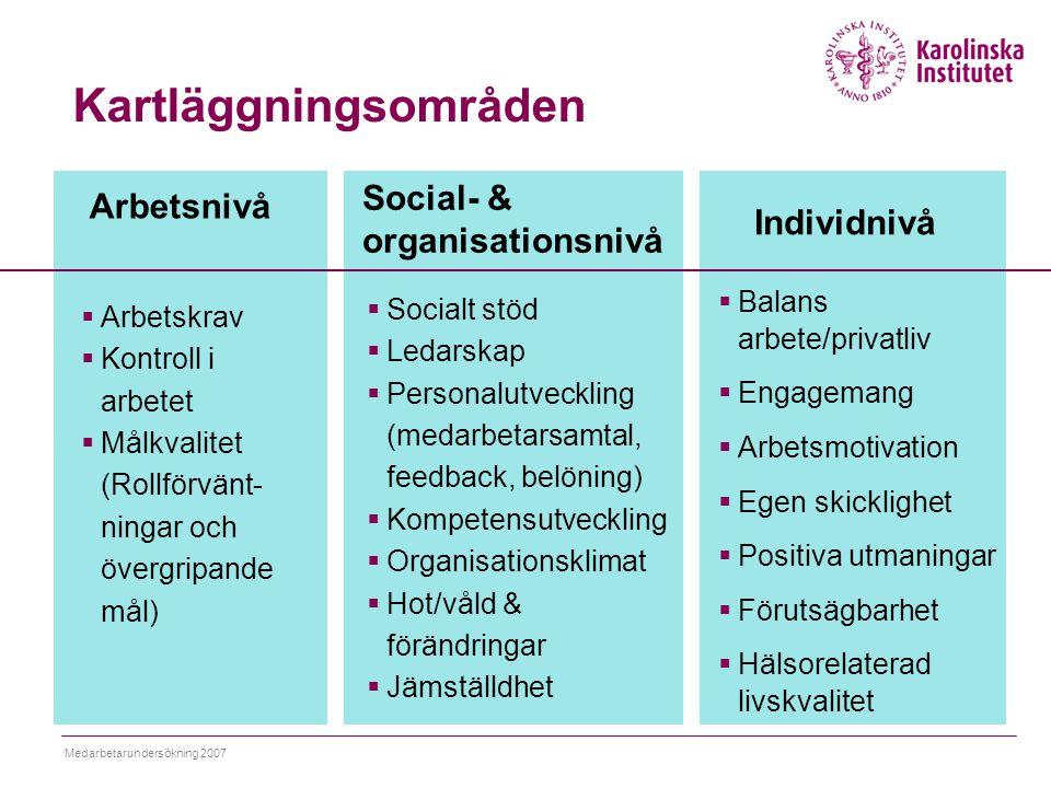 Medarbetarundersökning 2007 Kartläggningsområden  Socialt stöd  Ledarskap  Personalutveckling (medarbetarsamtal, feedback, belöning)  Kompetensutv