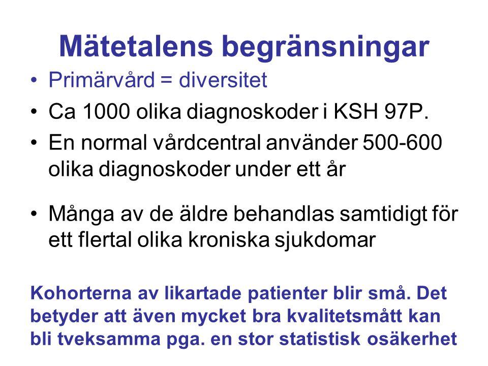 Mätetalens begränsningar Primärvård = diversitet Ca 1000 olika diagnoskoder i KSH 97P. En normal vårdcentral använder 500-600 olika diagnoskoder under