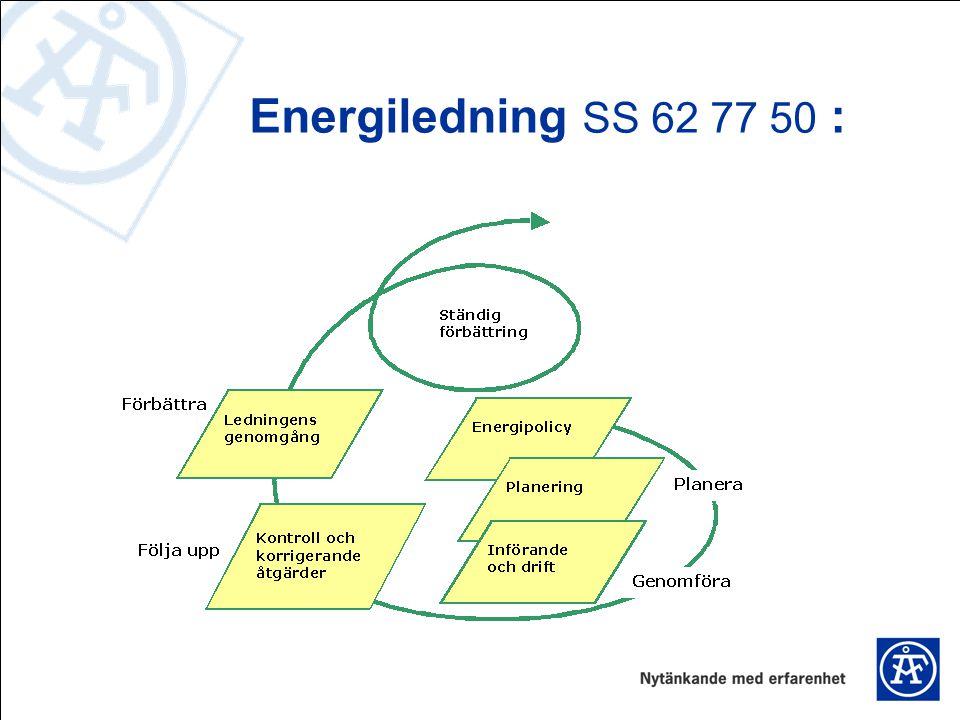 Energiledning SS 62 77 50 :