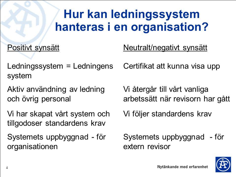 4 Hur kan ledningssystem hanteras i en organisation? Positivt synsättNeutralt/negativt synsätt Ledningssystem = Ledningens system Certifikat att kunna