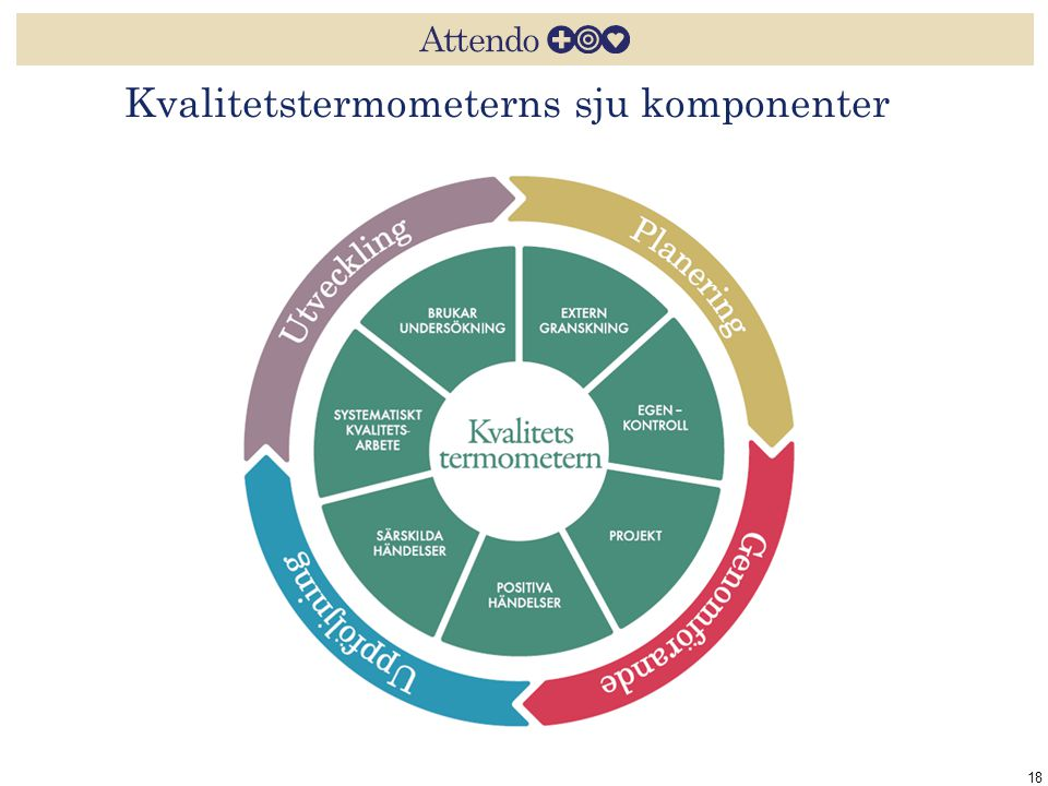 Kvalitetstermometerns sju komponenter 18