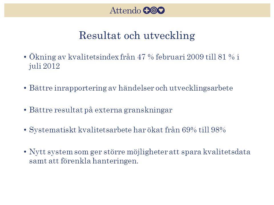 Resultat och utveckling Ökning av kvalitetsindex från 47 % februari 2009 till 81 % i juli 2012 Bättre inrapportering av händelser och utvecklingsarbet