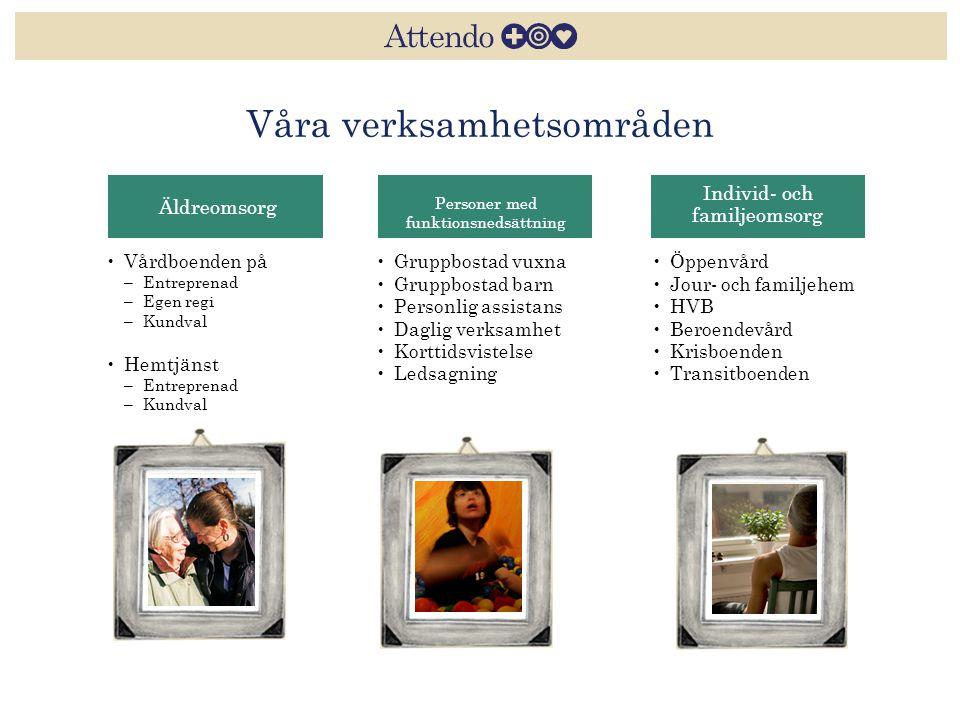 Våra verksamhetsområden Vårdboenden på –Entreprenad –Egen regi –Kundval Hemtjänst –Entreprenad –Kundval Gruppbostad vuxna Gruppbostad barn Personlig a
