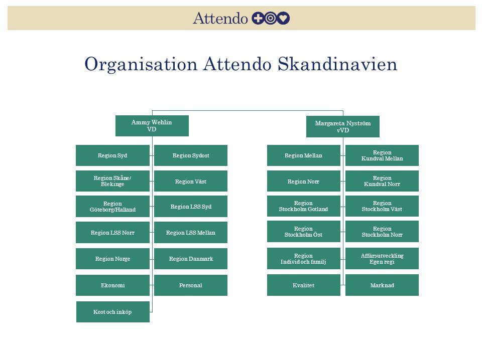 Organisation Attendo Skandinavien Region SydRegion Sydost Region Skåne/ Blekinge Region Väst Region Göteborg/Halland Region LSS Syd Region LSS NorrReg