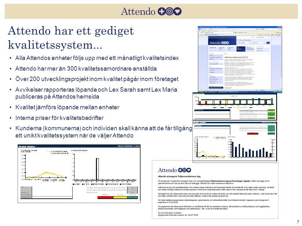 7 Attendo har ett gediget kvalitetssystem... Alla Attendos enheter följs upp med ett månatligt kvalitetsindex Attendo har mer än 300 kvalitetssamordna