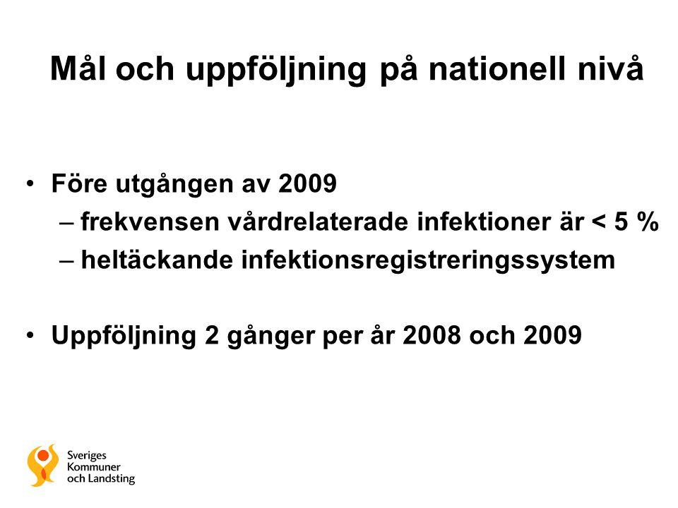 Mål och uppföljning på nationell nivå Före utgången av 2009 –frekvensen vårdrelaterade infektioner är < 5 % –heltäckande infektionsregistreringssystem