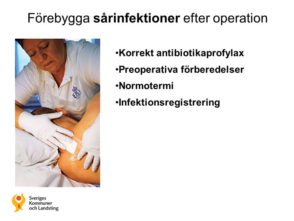 Förebygga sårinfektioner efter operation Korrekt antibiotikaprofylax Preoperativa förberedelser Normotermi Infektionsregistrering