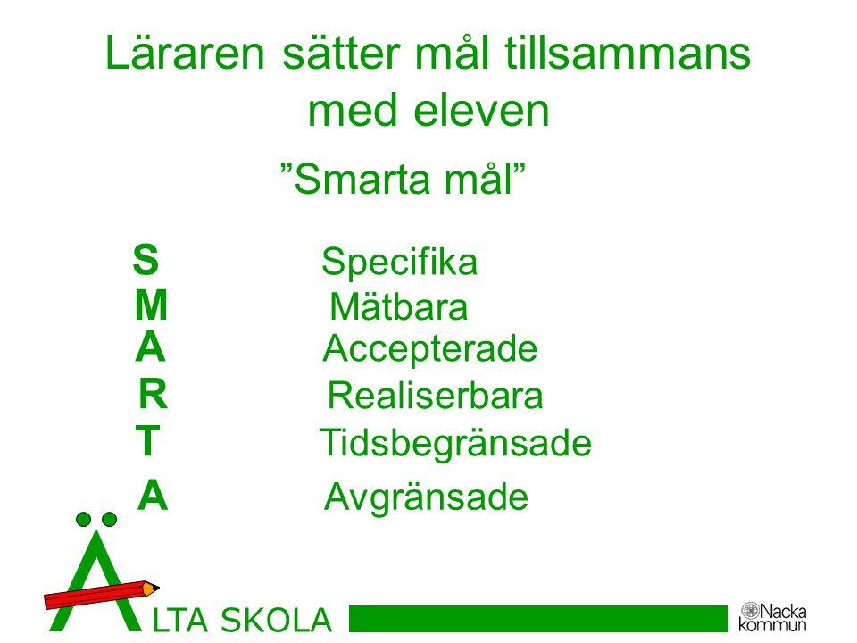 Läraren sätter mål tillsammans med eleven Smarta mål S Specifika M Mätbara A Accepterade R Realiserbara T Tidsbegränsade A Avgränsade LTA SKOLA