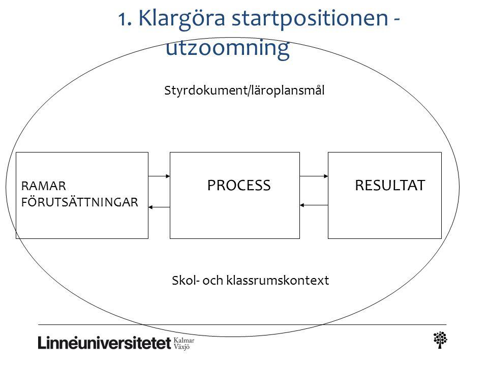 RAMAR FÖRUTSÄTTNINGAR PROCESSRESULTAT Skol- och klassrumskontext 1. Klargöra startpositionen - utzoomning Styrdokument/läroplansmål