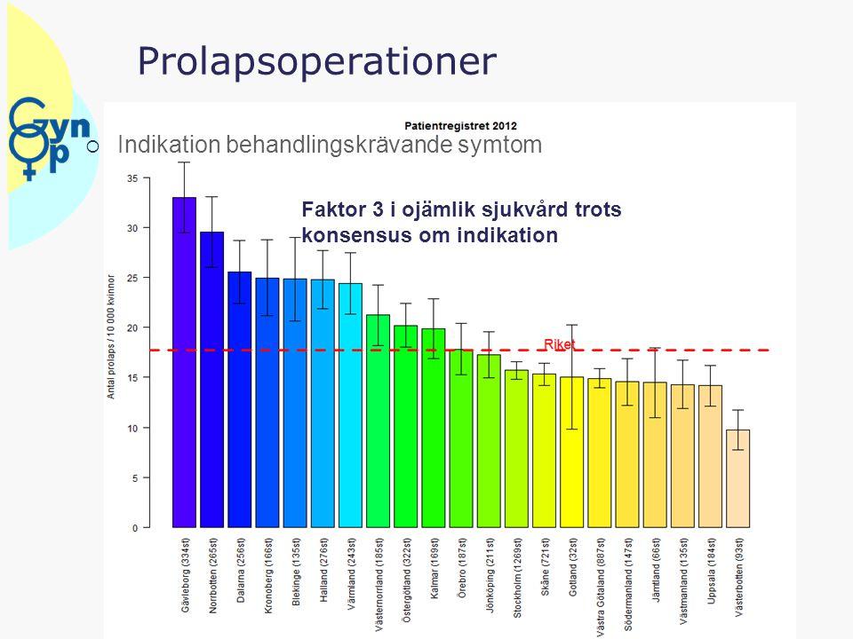 Inkontinensoperationer  Urarg: Nationellt vårdprogram finns.
