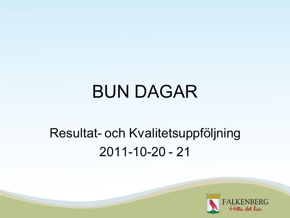 BUN DAGAR Resultat- och Kvalitetsuppföljning 2011-10-20 - 21