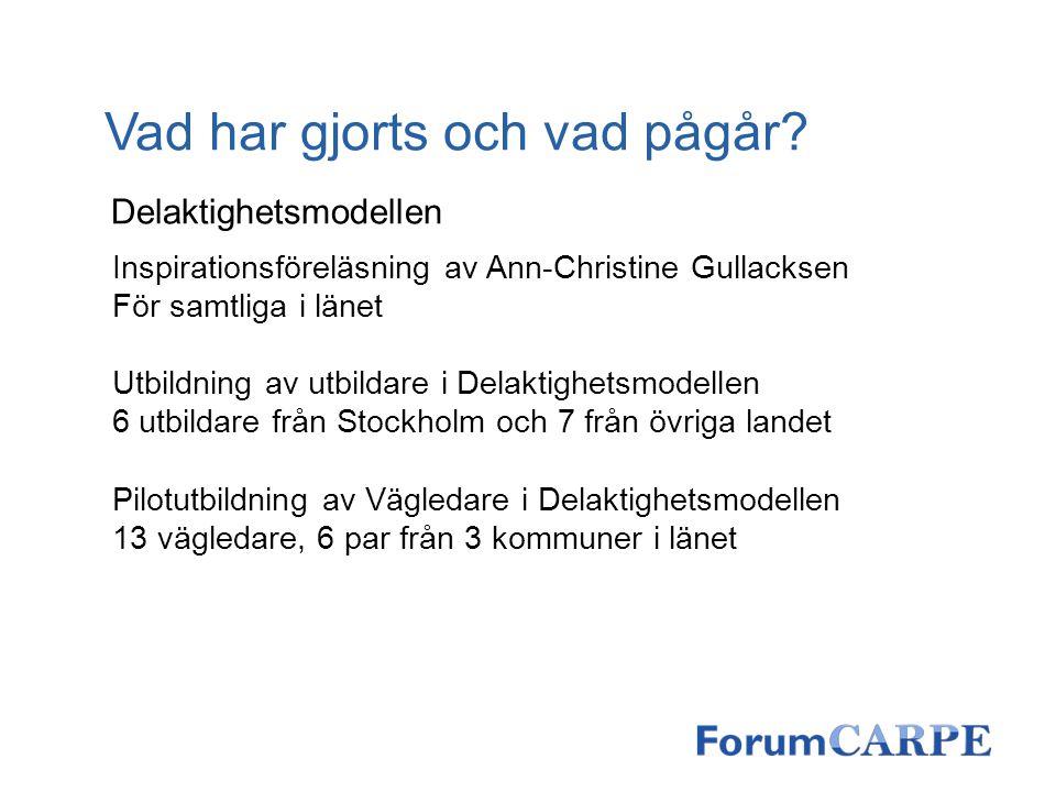 Delaktighetsmodellen Inspirationsföreläsning av Ann-Christine Gullacksen För samtliga i länet Utbildning av utbildare i Delaktighetsmodellen 6 utbilda