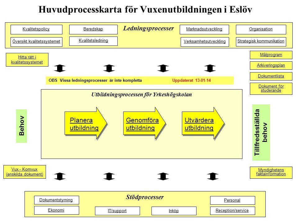 Huvudprocesskarta för Vuxenutbildningen i Eslöv Ledningsprocesser Kvalitetspolicy Verksamhetsutveckling OrganisationMarknadsutveckling Stödprocesser E