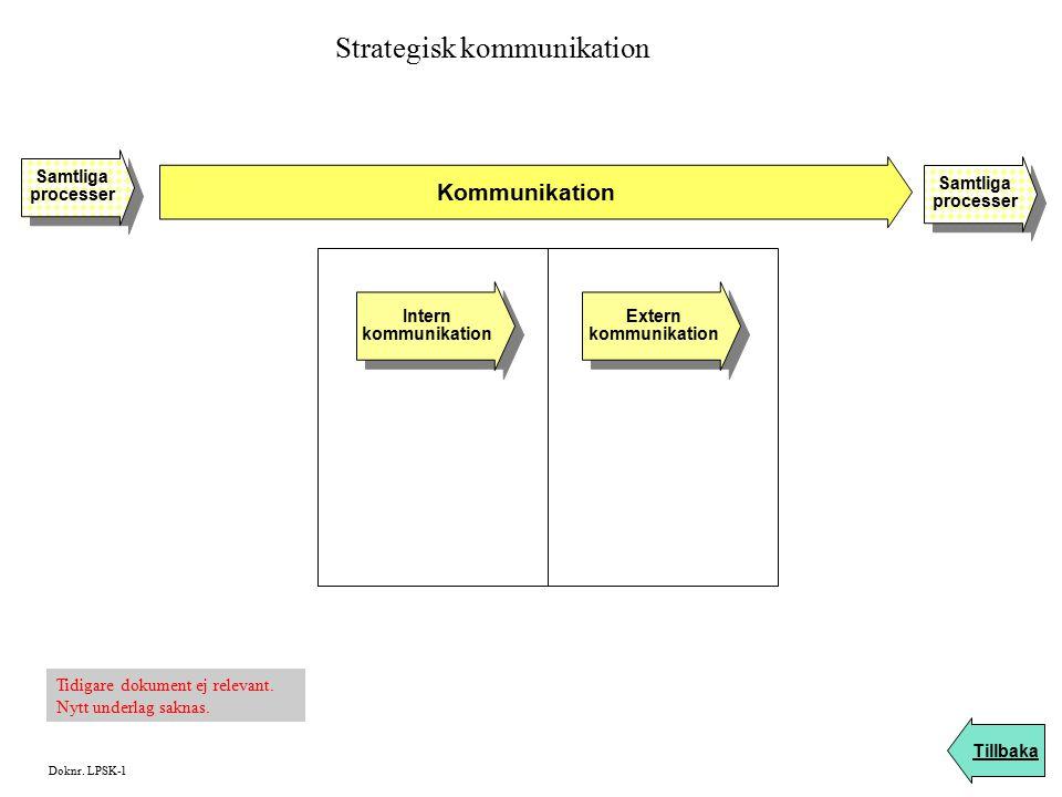 Strategisk kommunikation Kommunikation Tillbaka Samtliga processer Samtliga processer Samtliga processer Samtliga processer Doknr. LPSK-1 Intern kommu