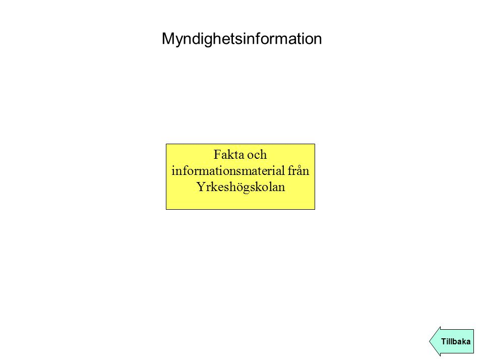 Myndighetsinformation Fakta och informationsmaterial från Yrkeshögskolan Tillbaka