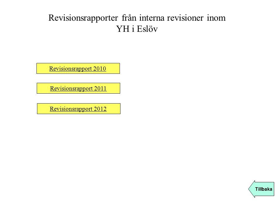 Revisionsrapporter från interna revisioner inom YH i Eslöv Tillbaka Revisionsrapport 2010 Revisionsrapport 2011 Revisionsrapport 2012