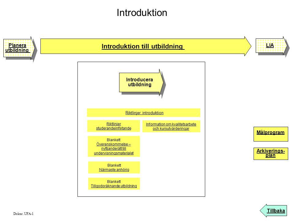 Introduktion Introduktion till utbildning Tillbaka Planera utbildning Planera utbildning LIA Introducera utbildning Introducera utbildning Riktlinjer