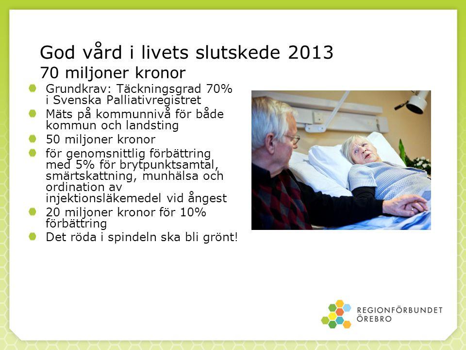 God vård i livets slutskede 2013 70 miljoner kronor Grundkrav: Täckningsgrad 70% i Svenska Palliativregistret Mäts på kommunnivå för både kommun och l