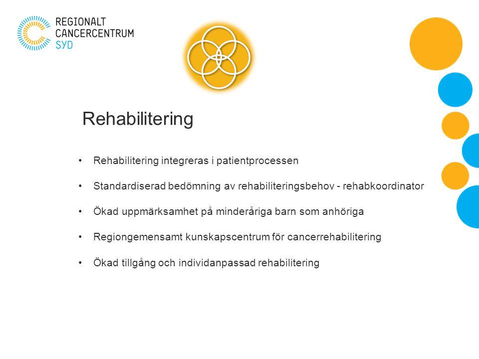 Rehabilitering Rehabilitering integreras i patientprocessen Standardiserad bedömning av rehabiliteringsbehov - rehabkoordinator Ökad uppmärksamhet på minderåriga barn som anhöriga Regiongemensamt kunskapscentrum för cancerrehabilitering Ökad tillgång och individanpassad rehabilitering