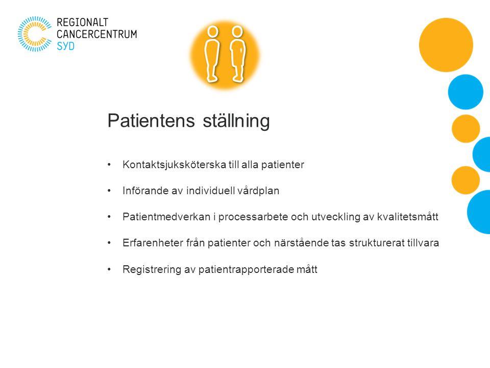Patientens ställning Kontaktsjuksköterska till alla patienter Införande av individuell vårdplan Patientmedverkan i processarbete och utveckling av kvalitetsmått Erfarenheter från patienter och närstående tas strukturerat tillvara Registrering av patientrapporterade mått