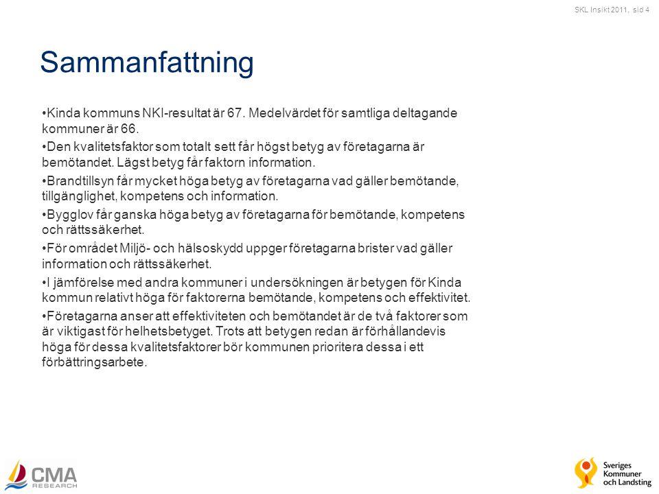SKL Insikt 2011, sid 4 Sammanfattning Kinda kommuns NKI-resultat är 67.