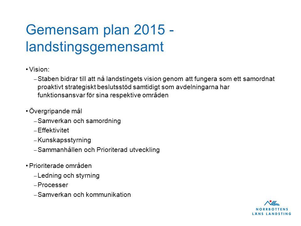 Gemensam plan 2015 - landstingsgemensamt Vision: – Staben bidrar till att nå landstingets vision genom att fungera som ett samordnat proaktivt strateg
